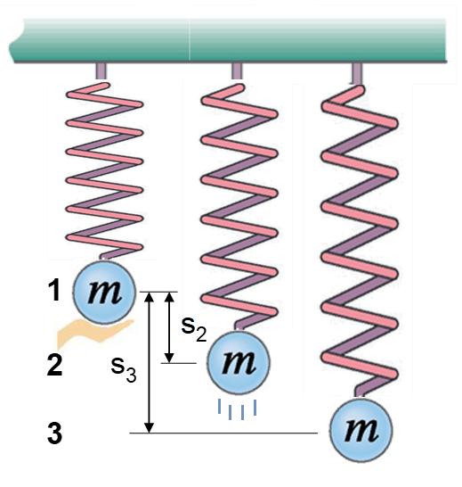 Spannenergie Einfach Erklart 1a Technikermathe 3